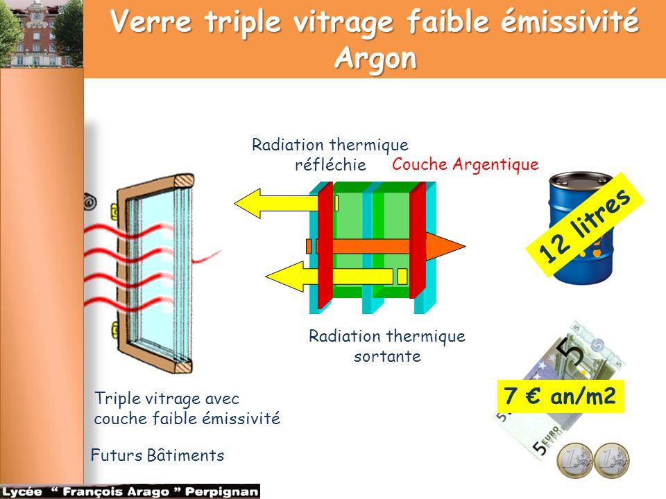 Verre triple vitrage faible émissivité Argon Équivalent 8 l Fuel par an/m2 7 € 7 € an/m2 = = Futurs Bâtiments Radiation thermique sortante Radiation t