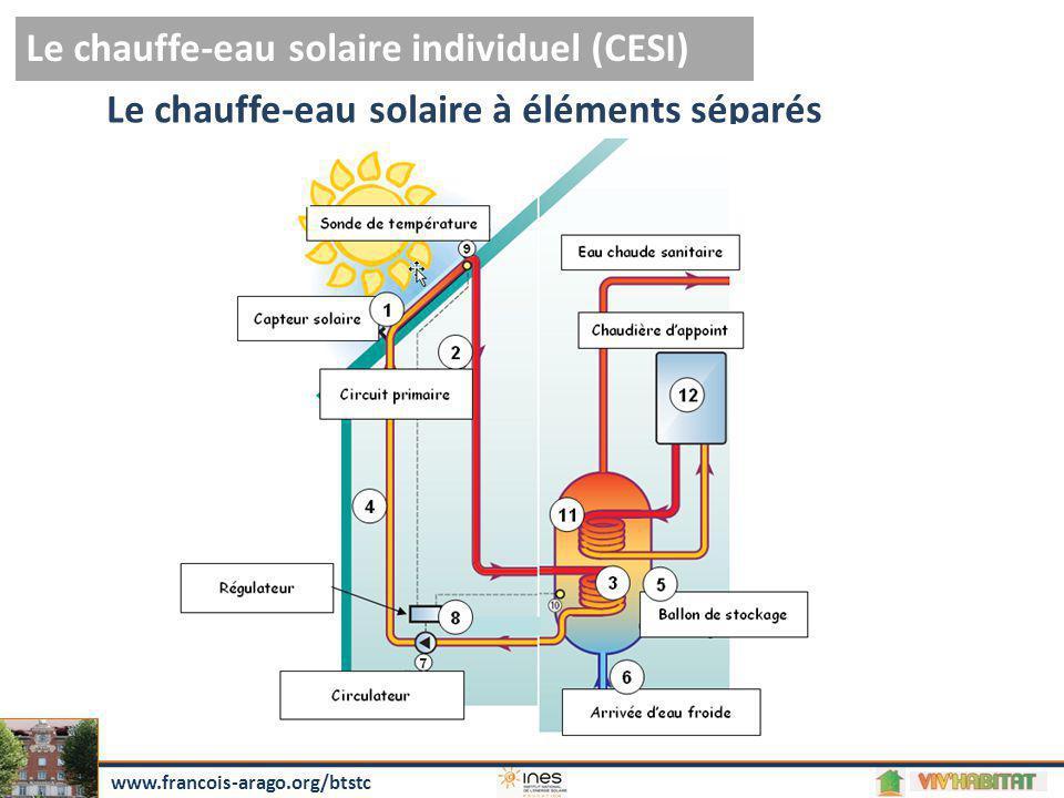 Le chauffe-eau solaire individuel (CESI) Le chauffe-eau solaire à éléments séparés www.francois-arago.org/btstc