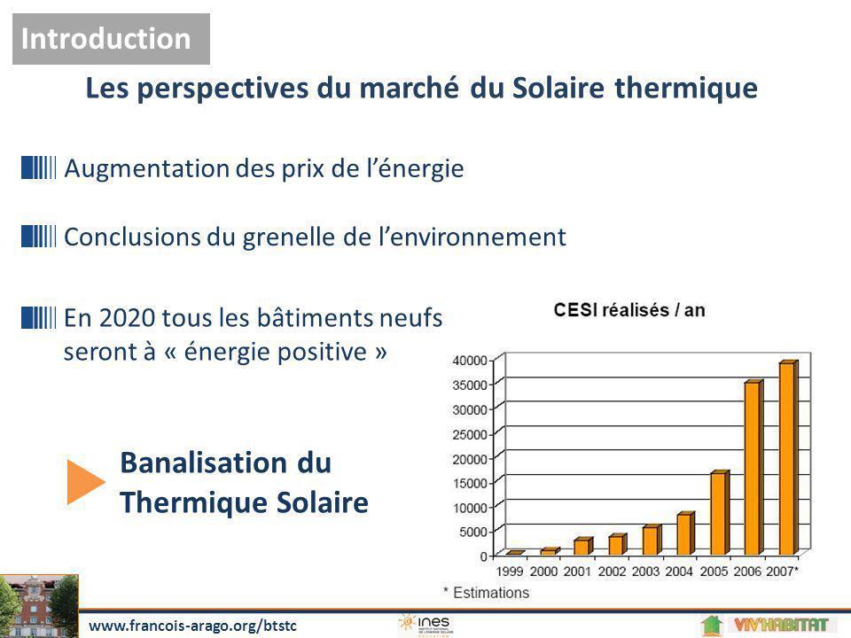 Les perspectives du marché du Solaire thermique Augmentation des prix de l'énergie Conclusions du grenelle de l'environnement En 2020 tous les bâtimen