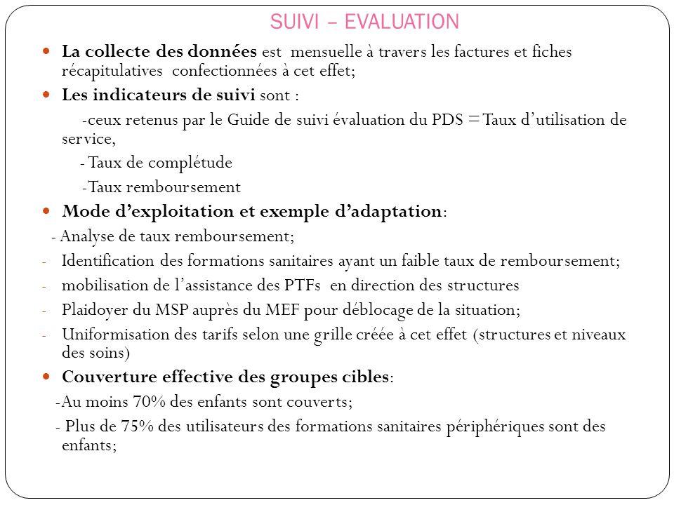 SUIVI – EVALUATION La collecte des données est mensuelle à travers les factures et fiches récapitulatives confectionnées à cet effet; Les indicateurs