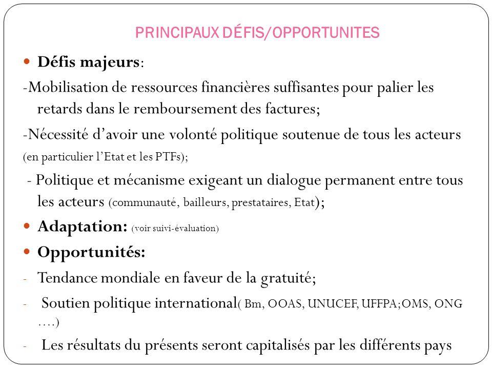PRINCIPAUX DÉFIS/OPPORTUNITES Défis majeurs: -Mobilisation de ressources financières suffisantes pour palier les retards dans le remboursement des fac