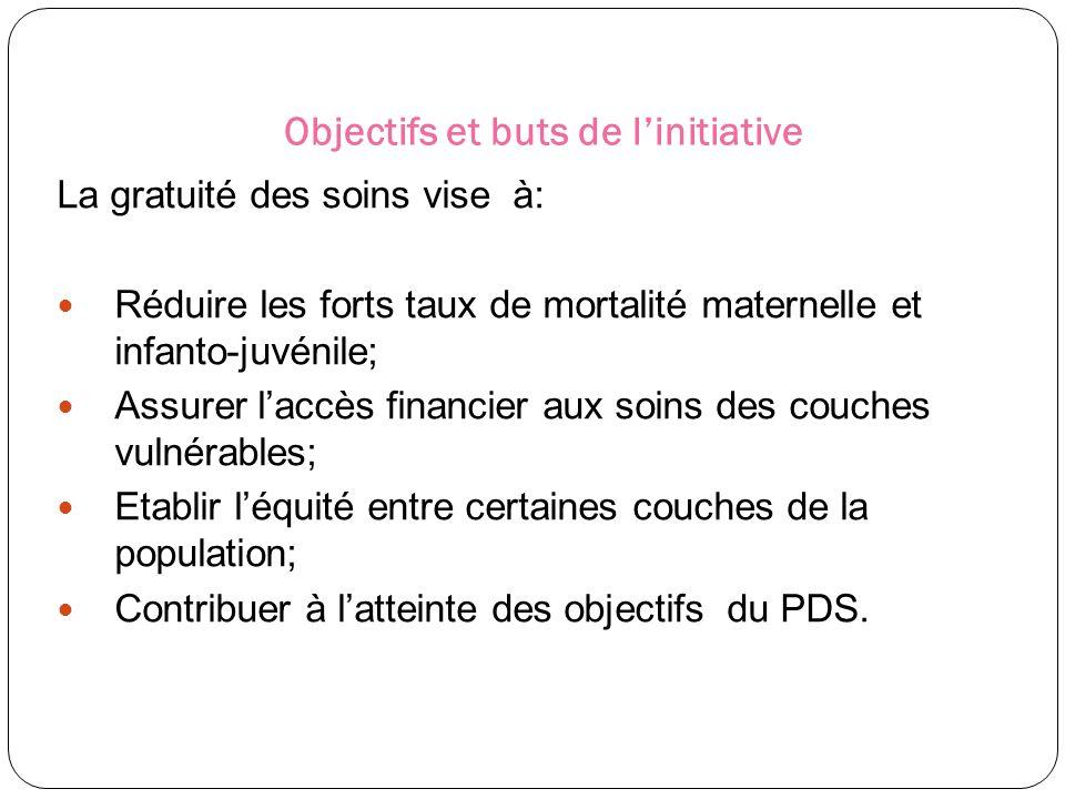 Objectifs et buts de l'initiative La gratuité des soins vise à: Réduire les forts taux de mortalité maternelle et infanto-juvénile; Assurer l'accès fi