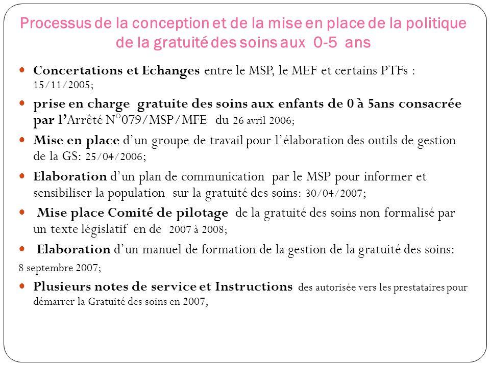 Processus de la conception et de la mise en place de la politique de la gratuité des soins aux 0-5 ans Concertations et Echanges entre le MSP, le MEF