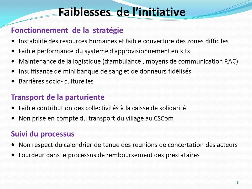 Faiblesses de l'initiative Fonctionnement de la stratégie Instabilité des resources humaines et faible couverture des zones difficiles Faible performa