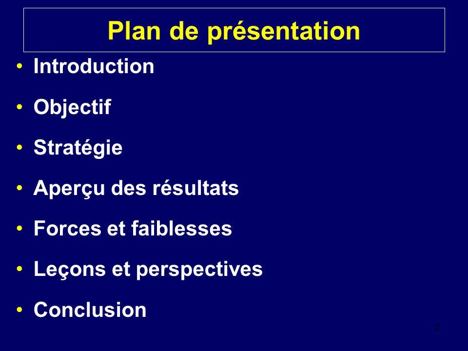 Plan de présentation Introduction Objectif Stratégie Aperçu des résultats Forces et faiblesses Leçons et perspectives Conclusion 2
