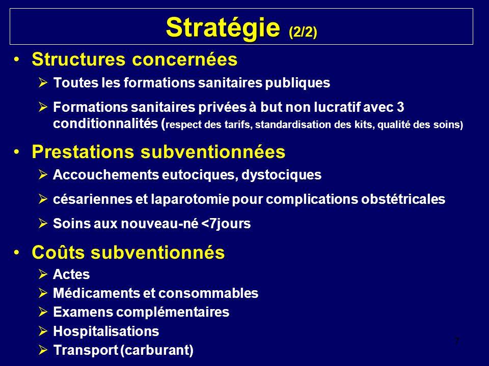 Structures concernées  Toutes les formations sanitaires publiques  Formations sanitaires privées à but non lucratif avec 3 conditionnalités ( respec