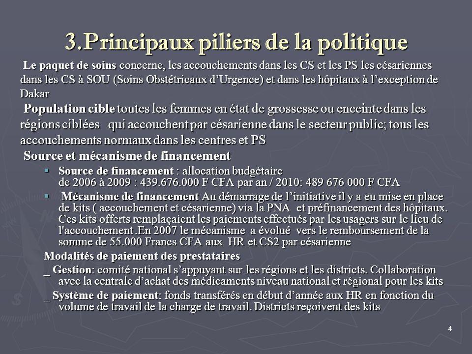 4 3.Principaux piliers de la politique Le paquet de soins concerne, les accouchements dans les CS et les PS les césariennes Le paquet de soins concern