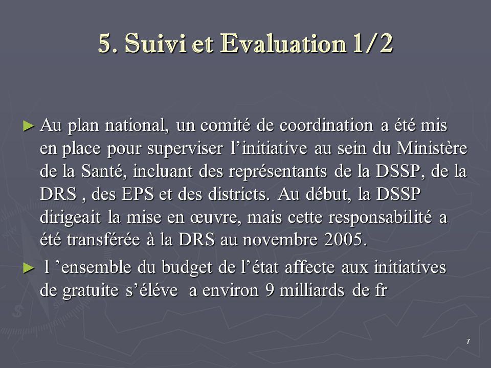 7 5. Suivi et Evaluation 1/2 ► Au plan national, un comité de coordination a été mis en place pour superviser l'initiative au sein du Ministère de la