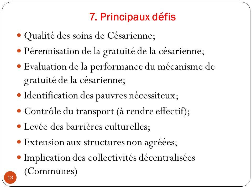 7. Principaux défis Qualité des soins de Césarienne; Pérennisation de la gratuité de la césarienne; Evaluation de la performance du mécanisme de gratu