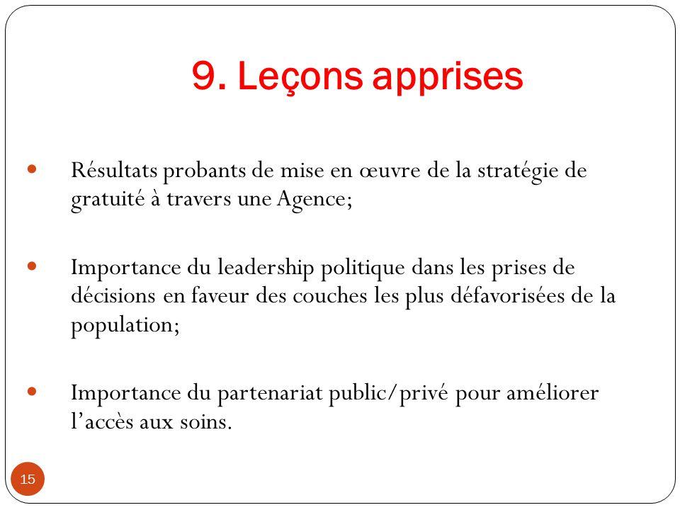 9. Leçons apprises Résultats probants de mise en œuvre de la stratégie de gratuité à travers une Agence; Importance du leadership politique dans les p