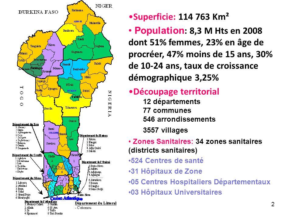 Superficie: 114 763 Km² Population : 8,3 M Hts en 2008 dont 51% femmes, 23% en âge de procréer, 47% moins de 15 ans, 30% de 10-24 ans, taux de croissance démographique 3,25% Découpage territorial 12 départements 77 communes 546 arrondissements 3557 villages Zones Sanitaires: 34 zones sanitaires (districts sanitaires) 524 Centres de santé 31 Hôpitaux de Zone 05 Centres Hospitaliers Départementaux 03 Hôpitaux Universitaires 2