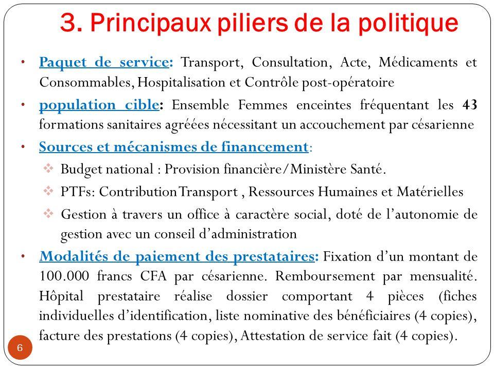 3. Principaux piliers de la politique Paquet de service: Transport, Consultation, Acte, Médicaments et Consommables, Hospitalisation et Contrôle post-