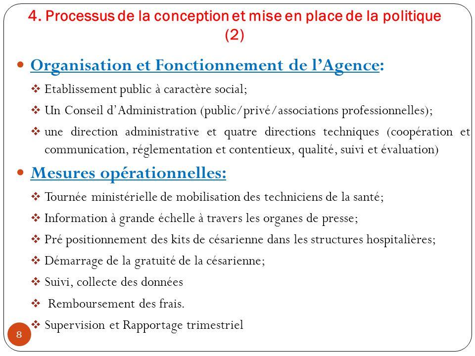 4. Processus de la conception et mise en place de la politique (2) Organisation et Fonctionnement de l'Agence:  Etablissement public à caractère soci
