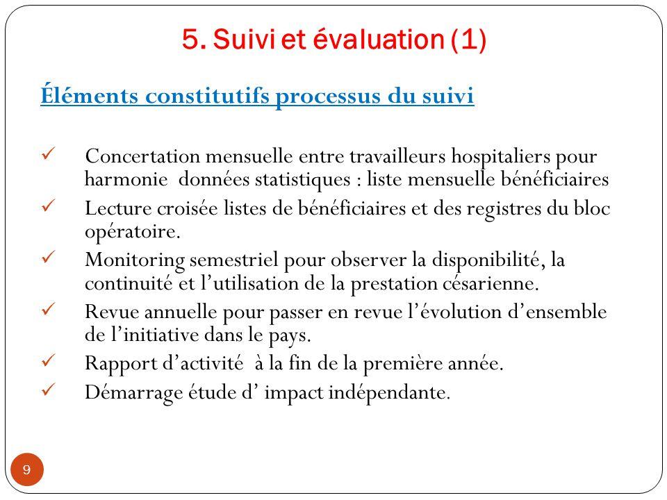 5. Suivi et évaluation (1) Éléments constitutifs processus du suivi Concertation mensuelle entre travailleurs hospitaliers pour harmonie données stati