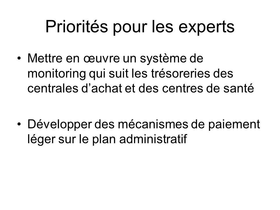 Priorités pour les experts Mettre en œuvre un système de monitoring qui suit les trésoreries des centrales d'achat et des centres de santé Développer des mécanismes de paiement léger sur le plan administratif
