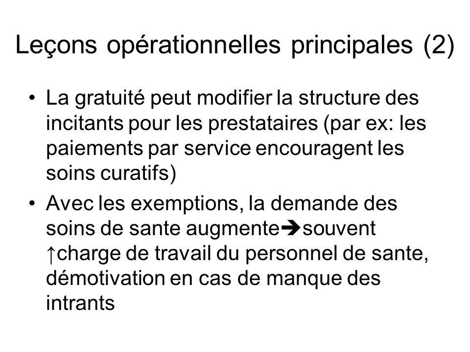 Leçons opérationnelles principales (2) La gratuité peut modifier la structure des incitants pour les prestataires (par ex: les paiements par service e
