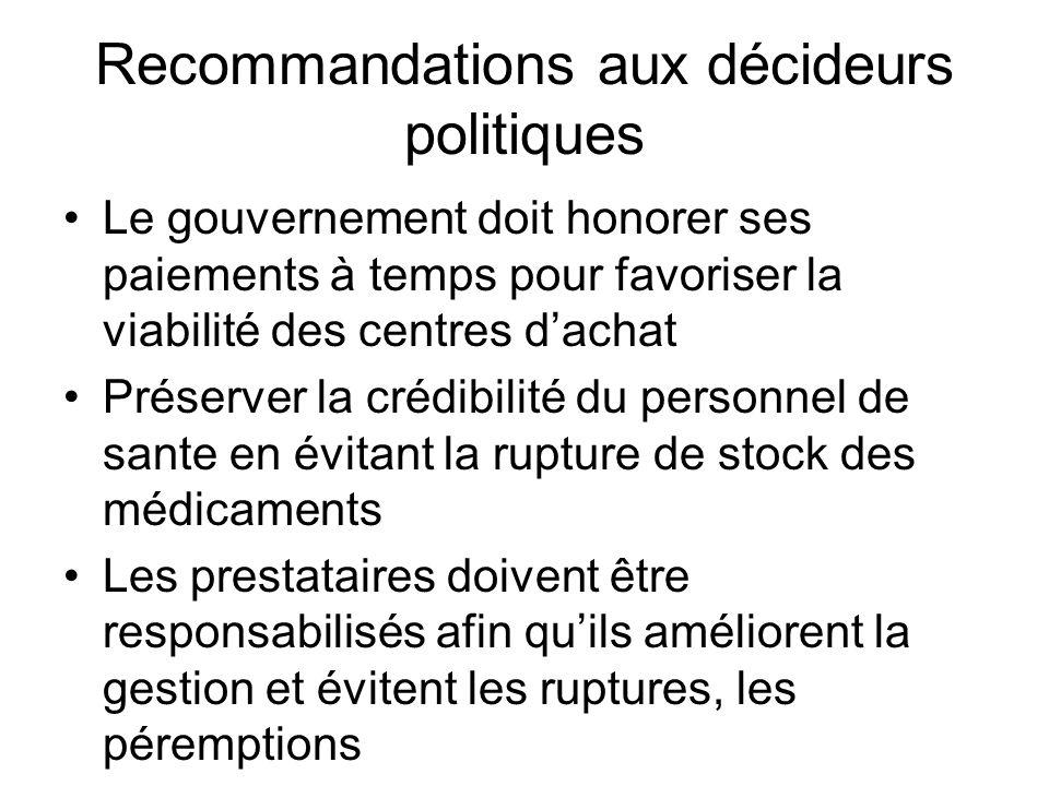 Recommandations aux décideurs politiques Le gouvernement doit honorer ses paiements à temps pour favoriser la viabilité des centres d'achat Préserver