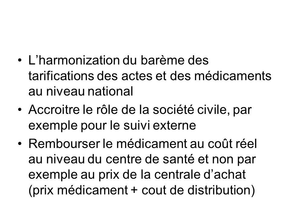 L'harmonization du barème des tarifications des actes et des médicaments au niveau national Accroitre le rôle de la société civile, par exemple pour le suivi externe Rembourser le médicament au coût réel au niveau du centre de santé et non par exemple au prix de la centrale d'achat (prix médicament + cout de distribution)