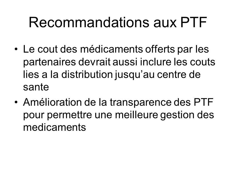 Recommandations aux PTF Le cout des médicaments offerts par les partenaires devrait aussi inclure les couts lies a la distribution jusqu'au centre de sante Amélioration de la transparence des PTF pour permettre une meilleure gestion des medicaments