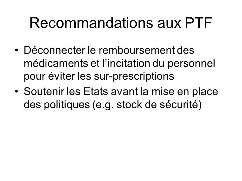Recommandations aux PTF Déconnecter le remboursement des médicaments et l'incitation du personnel pour éviter les sur-prescriptions Soutenir les Etats avant la mise en place des politiques (e.g.