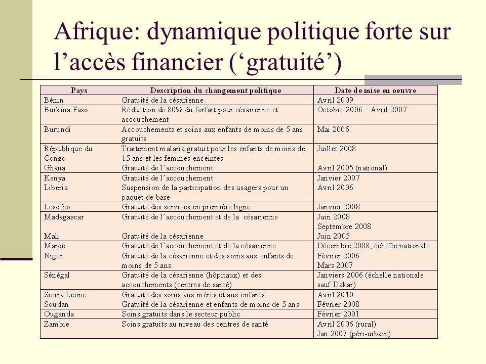 Afrique: dynamique politique forte sur l'accès financier ('assurance-santé') Ghana: NHIS, 65% (2010) Rwanda: mutuelles, RAMA, MMI = 95% (2009) (et beaucoup d'autres pays)  défi d'intégration entre les différentes stratégies!