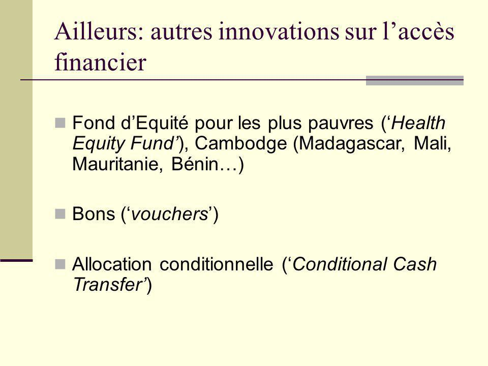 Ailleurs: autres innovations sur l'accès financier Fond d'Equité pour les plus pauvres ('Health Equity Fund'), Cambodge (Madagascar, Mali, Mauritanie, Bénin…) Bons ('vouchers') Allocation conditionnelle ('Conditional Cash Transfer')