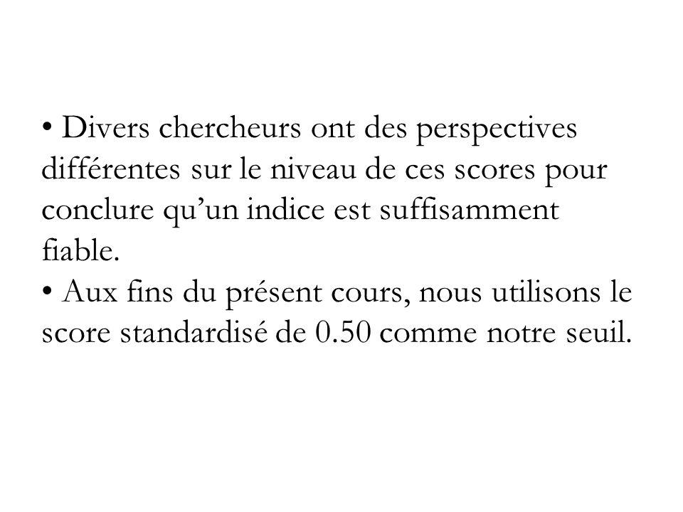 Divers chercheurs ont des perspectives différentes sur le niveau de ces scores pour conclure qu'un indice est suffisamment fiable.