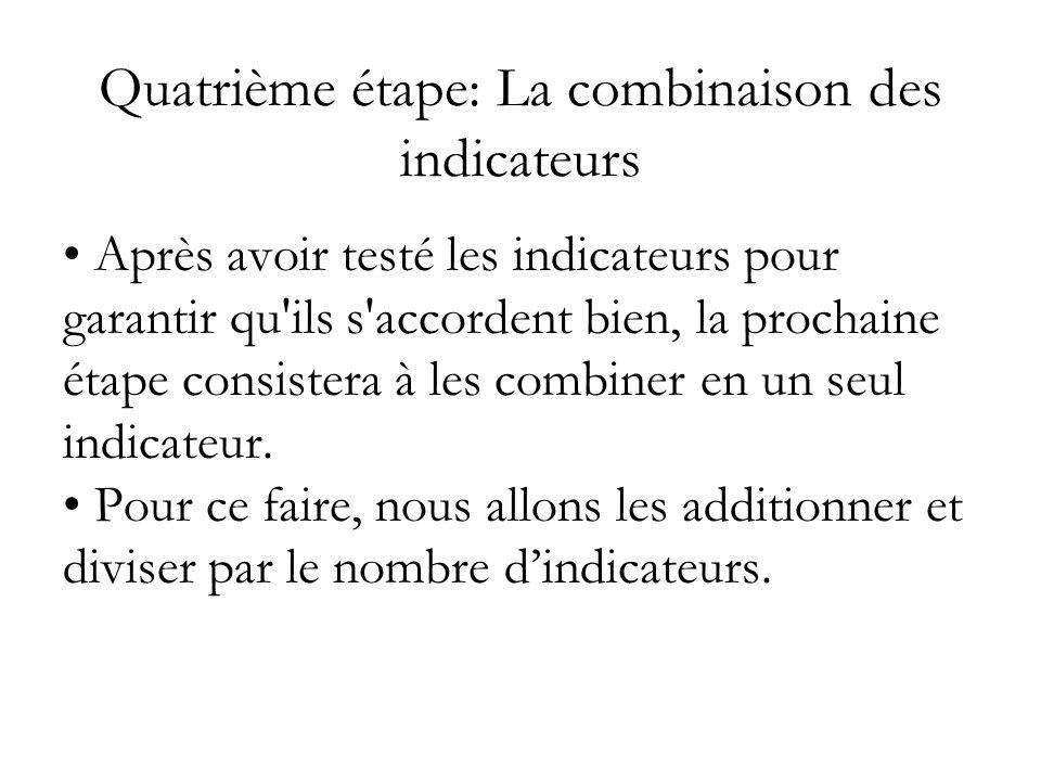 Quatrième étape: La combinaison des indicateurs Après avoir testé les indicateurs pour garantir qu ils s accordent bien, la prochaine étape consistera à les combiner en un seul indicateur.