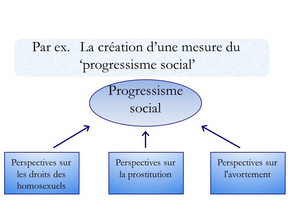 Par ex. La création d'une mesure du 'progressisme social' Progressisme social Perspectives sur les droits des homosexuels Perspectives sur la prostitu