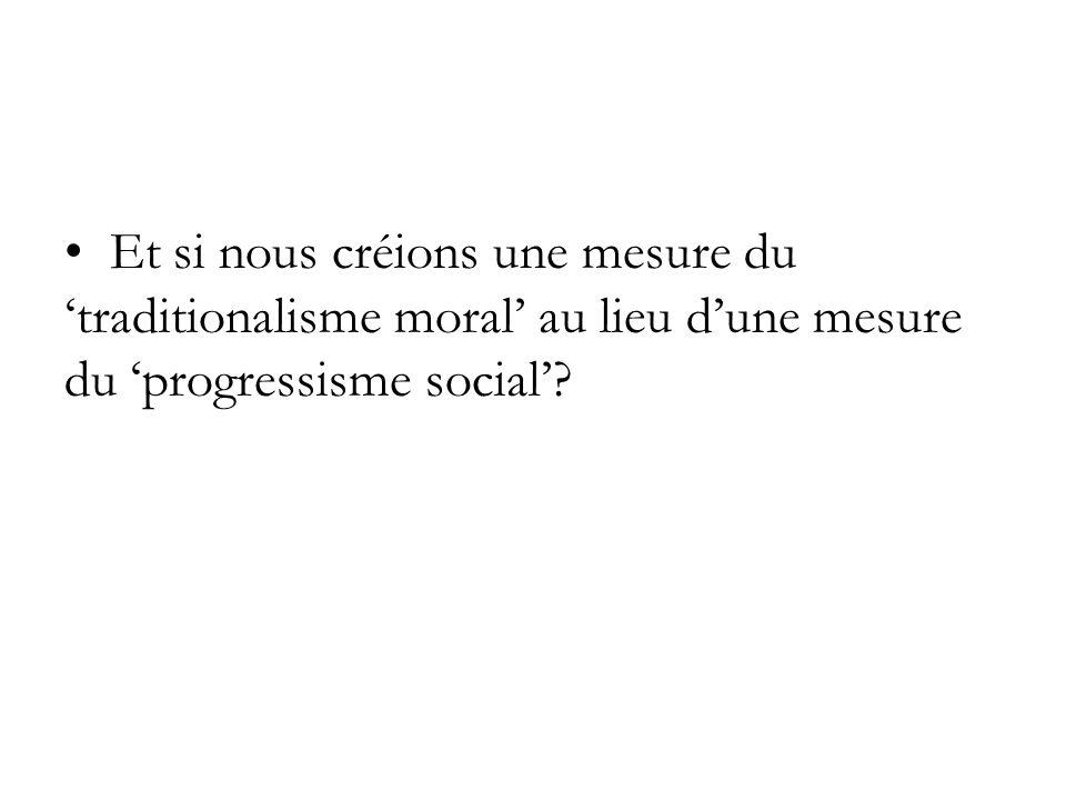 Et si nous créions une mesure du 'traditionalisme moral' au lieu d'une mesure du 'progressisme social'