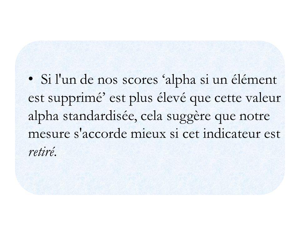 Si l un de nos scores 'alpha si un élément est supprimé' est plus élevé que cette valeur alpha standardisée, cela suggère que notre mesure s accorde mieux si cet indicateur est retiré.