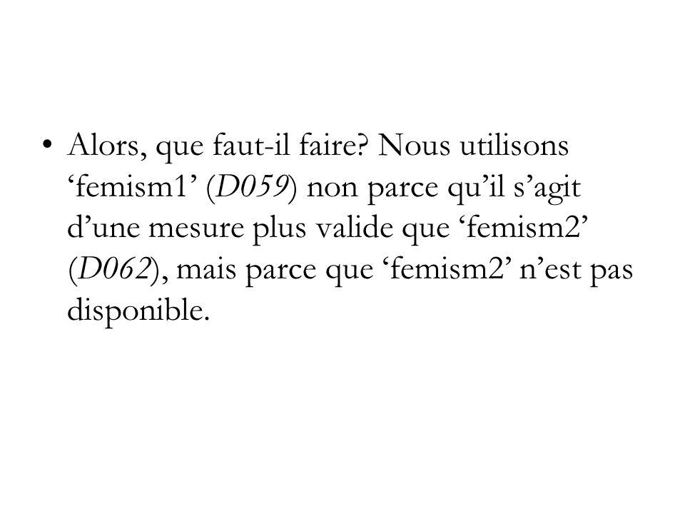 Alors, que faut-il faire? Nous utilisons 'femism1' (D059) non parce qu'il s'agit d'une mesure plus valide que 'femism2' (D062), mais parce que 'femism