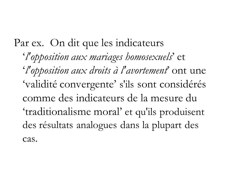 Par ex. On dit que les indicateurs 'l'opposition aux mariages homosexuels' et 'l'opposition aux droits à l'avortement' ont une 'validité convergente'