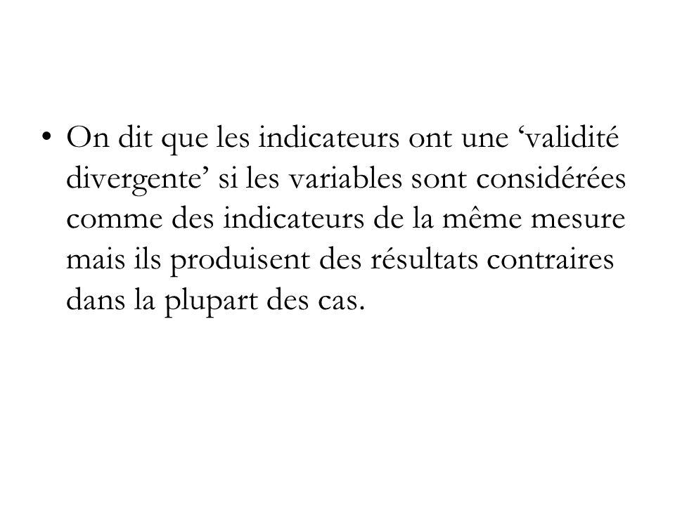 On dit que les indicateurs ont une 'validité divergente' si les variables sont considérées comme des indicateurs de la même mesure mais ils produisent