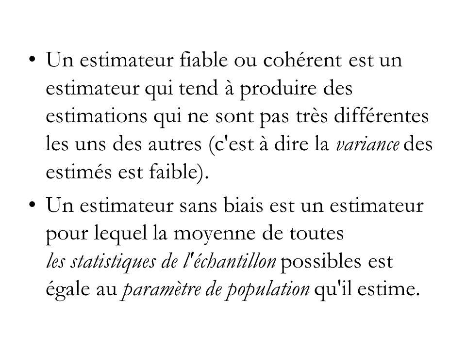 Un estimateur fiable ou cohérent est un estimateur qui tend à produire des estimations qui ne sont pas très différentes les uns des autres (c'est à di