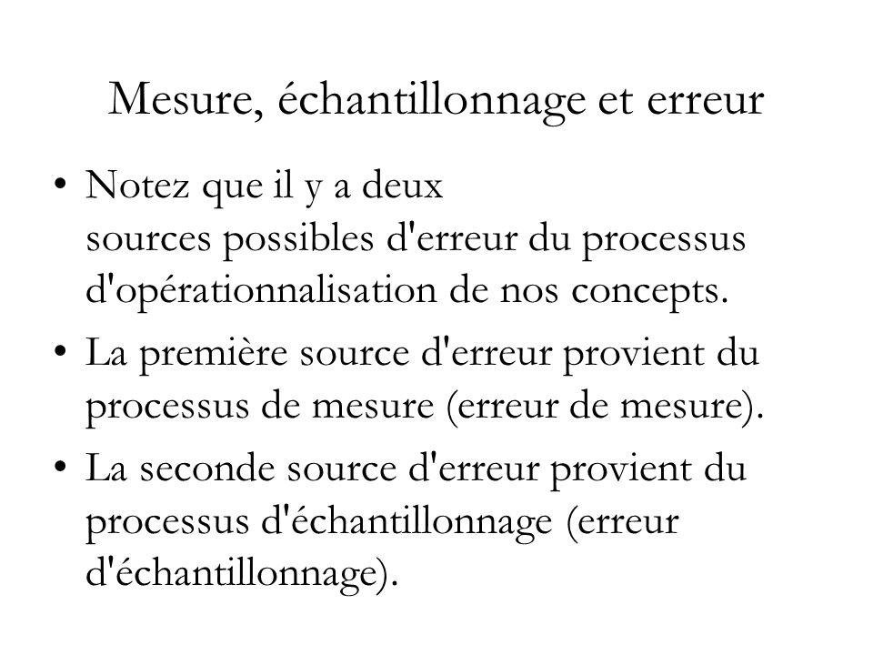 Mesure, échantillonnage et erreur Notez que il y a deux sources possibles d'erreur du processus d'opérationnalisation de nos concepts. La première sou