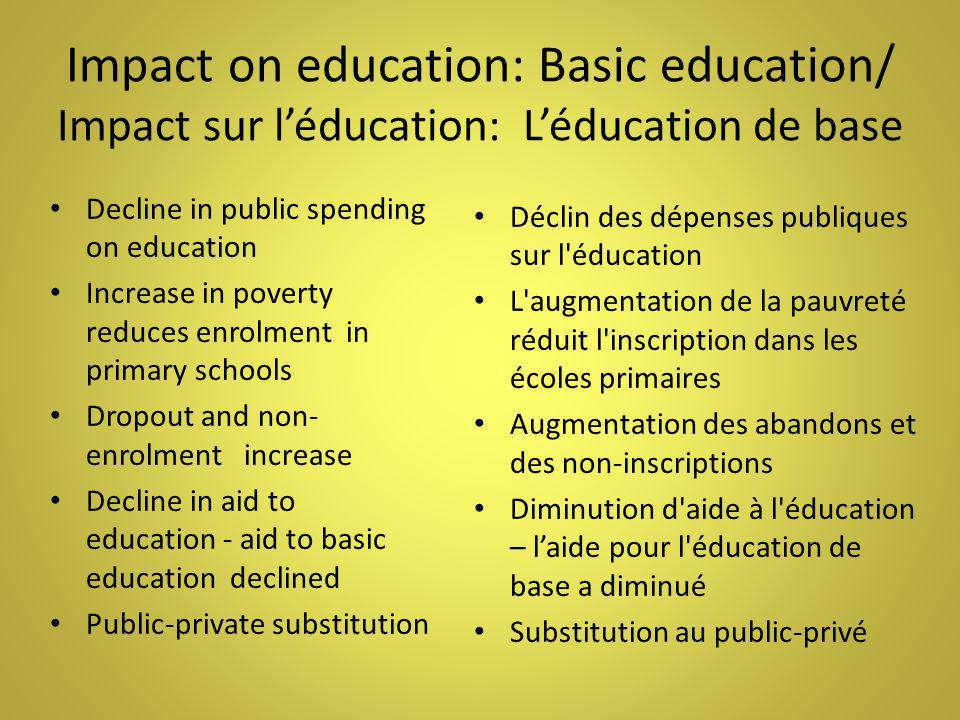 Impact on education: Basic education/ Impact sur l'éducation: L'éducation de base Decline in public spending on education Increase in poverty reduces
