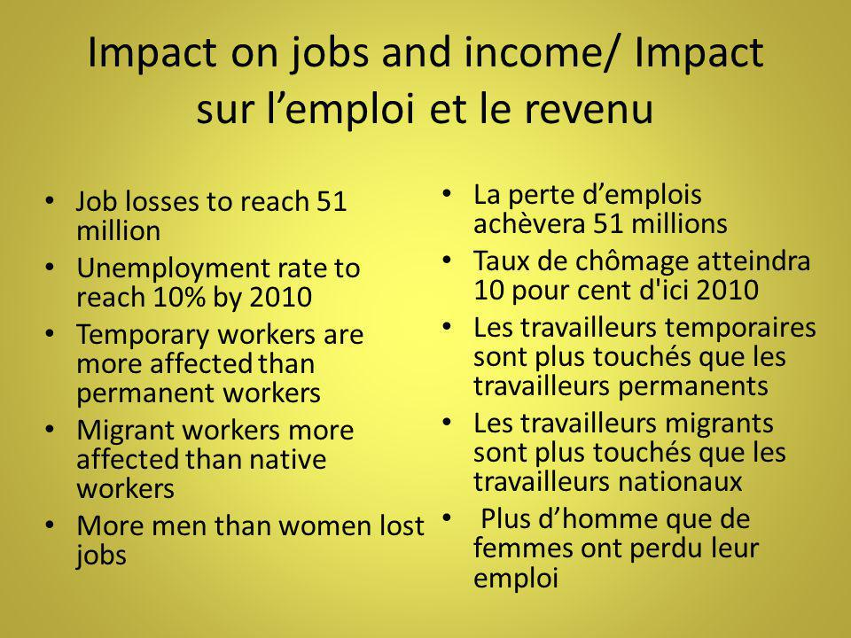 Impact on jobs and income/ Impact sur l'emploi et le revenu Job losses to reach 51 million Unemployment rate to reach 10% by 2010 Temporary workers ar