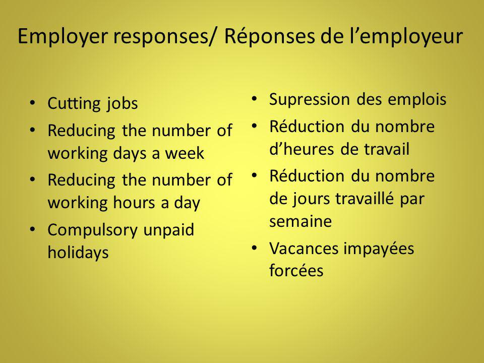 Employer responses/ Réponses de l'employeur Cutting jobs Reducing the number of working days a week Reducing the number of working hours a day Compulsory unpaid holidays Supression des emplois Réduction du nombre d'heures de travail Réduction du nombre de jours travaillé par semaine Vacances impayées forcées