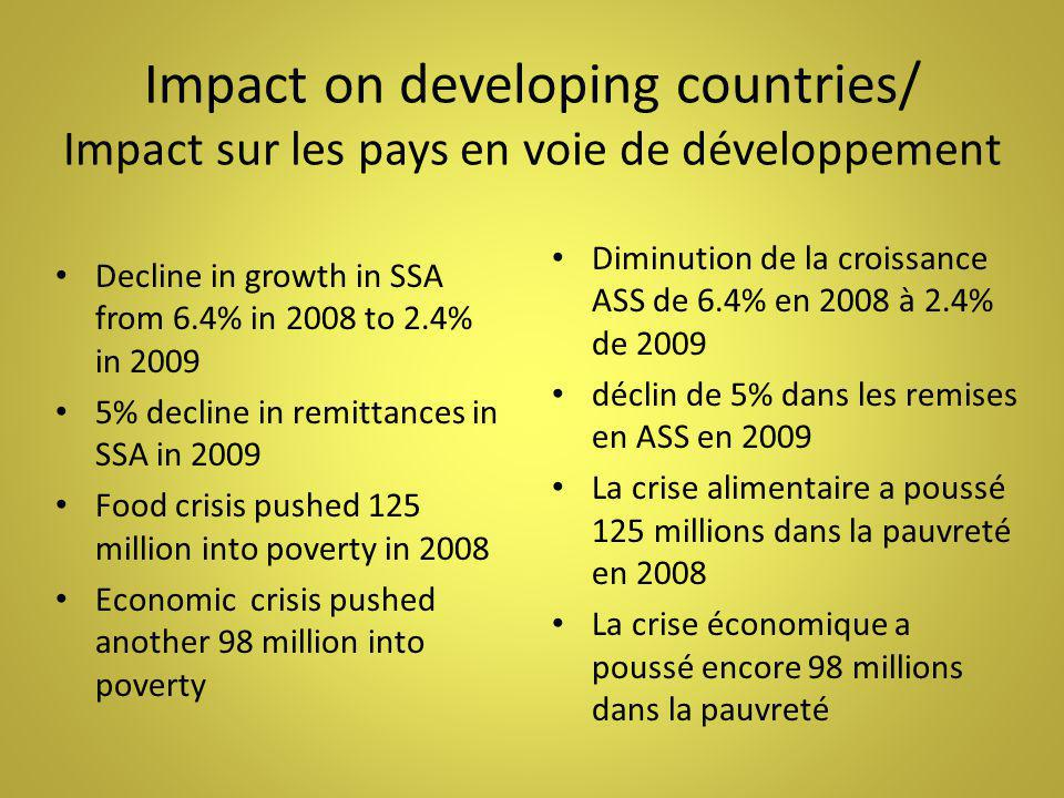 Impact on developing countries/ Impact sur les pays en voie de développement Decline in growth in SSA from 6.4% in 2008 to 2.4% in 2009 5% decline in remittances in SSA in 2009 Food crisis pushed 125 million into poverty in 2008 Economic crisis pushed another 98 million into poverty Diminution de la croissance ASS de 6.4% en 2008 à 2.4% de 2009 déclin de 5% dans les remises en ASS en 2009 La crise alimentaire a poussé 125 millions dans la pauvreté en 2008 La crise économique a poussé encore 98 millions dans la pauvreté