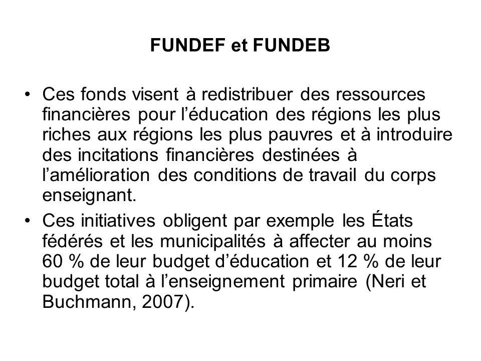 FUNDEF et FUNDEB Ces fonds visent à redistribuer des ressources financières pour l'éducation des régions les plus riches aux régions les plus pauvres