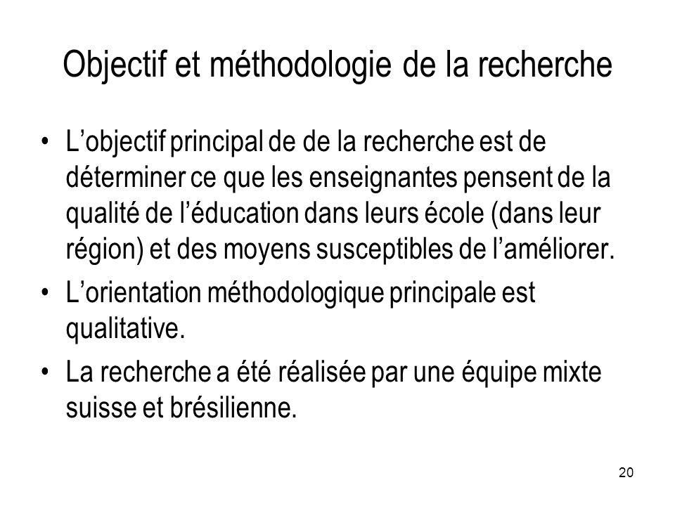 20 Objectif et méthodologie de la recherche L'objectif principal de de la recherche est de déterminer ce que les enseignantes pensent de la qualité de