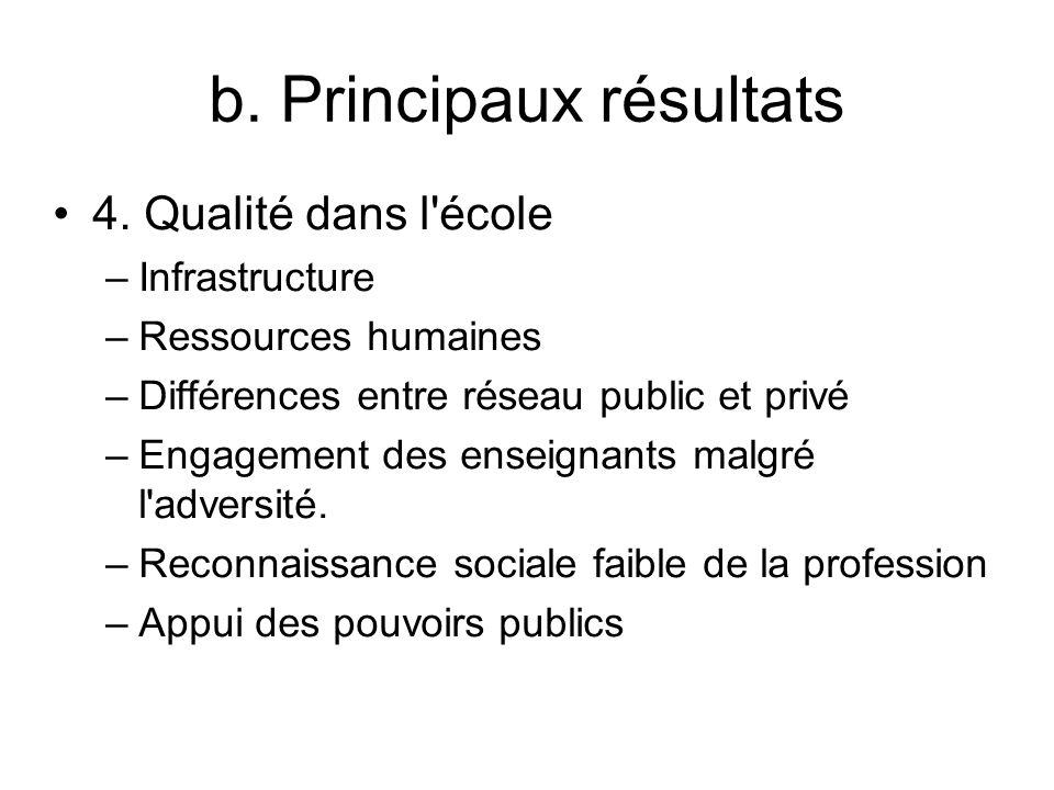 b. Principaux résultats 4. Qualité dans l'école –Infrastructure –Ressources humaines –Différences entre réseau public et privé –Engagement des enseign