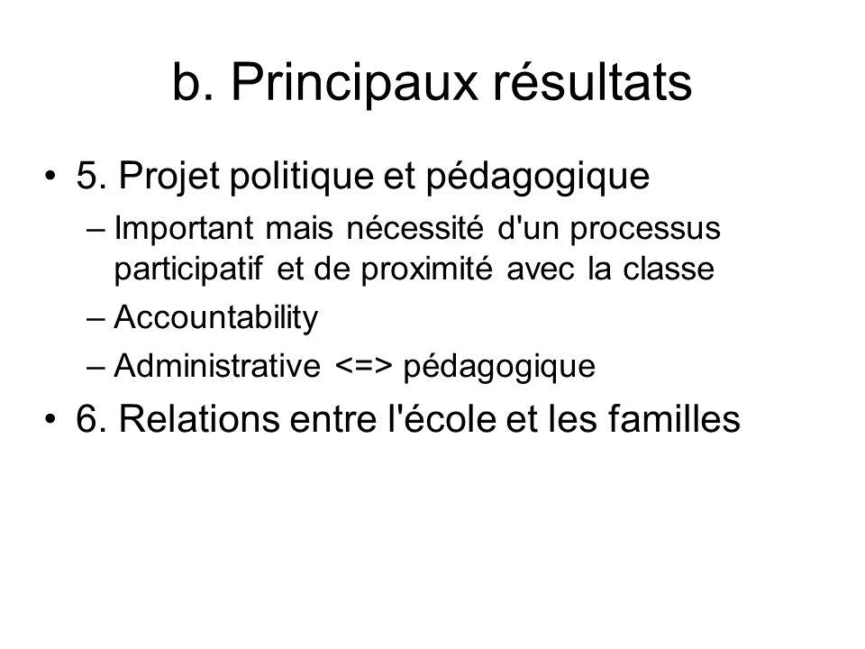 b. Principaux résultats 5. Projet politique et pédagogique –Important mais nécessité d'un processus participatif et de proximité avec la classe –Accou