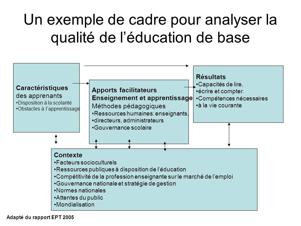Un exemple de cadre pour analyser la qualité de l'éducation de base Caractéristiques des apprenants Disposition à la scolarité Obstacles à l'apprentis