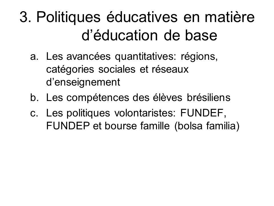 3. Politiques éducatives en matière d'éducation de base a.Les avancées quantitatives: régions, catégories sociales et réseaux d'enseignement b.Les com