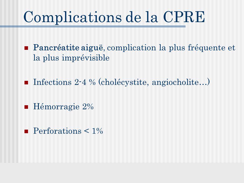 Complications de la CPRE Pancréatite aiguë, complication la plus fréquente et la plus imprévisible Infections 2-4 % (cholécystite, angiocholite…) Hémorragie 2% Perforations < 1%
