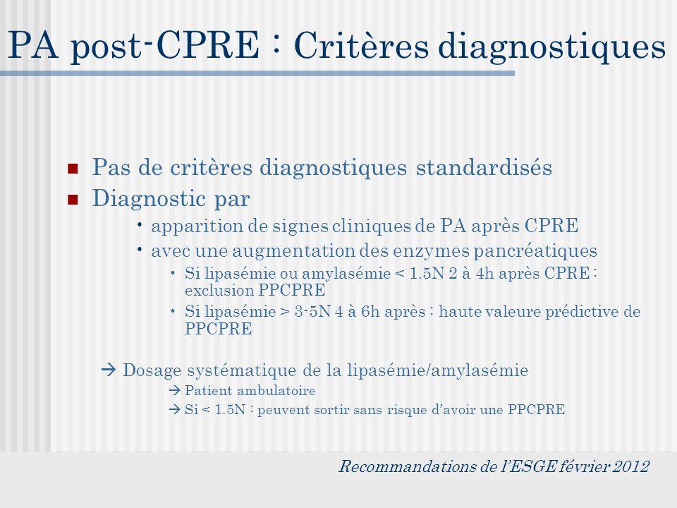 PA post-CPRE : Critères diagnostiques Pas de critères diagnostiques standardisés Diagnostic par apparition de signes cliniques de PA après CPRE avec une augmentation des enzymes pancréatiques Si lipasémie ou amylasémie < 1.5N 2 à 4h après CPRE : exclusion PPCPRE Si lipasémie > 3-5N 4 à 6h après : haute valeure prédictive de PPCPRE  Dosage systématique de la lipasémie/amylasémie  Patient ambulatoire  Si < 1.5N : peuvent sortir sans risque d'avoir une PPCPRE Recommandations de l'ESGE février 2012