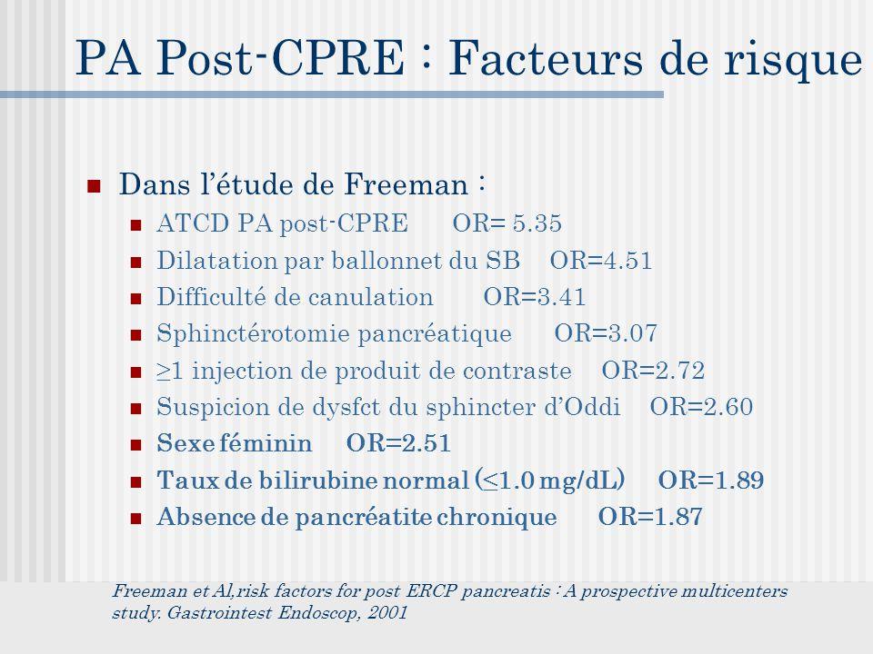 PA Post-CPRE : Facteurs de risque Dans l'étude de Freeman : ATCD PA post-CPRE OR= 5.35 Dilatation par ballonnet du SB OR=4.51 Difficulté de canulation OR=3.41 Sphinctérotomie pancréatique OR=3.07 ≥1 injection de produit de contraste OR=2.72 Suspicion de dysfct du sphincter d'Oddi OR=2.60 Sexe féminin OR=2.51 Taux de bilirubine normal (≤1.0 mg/dL) OR=1.89 Absence de pancréatite chronique OR=1.87 Freeman et Al,risk factors for post ERCP pancreatis : A prospective multicenters study.