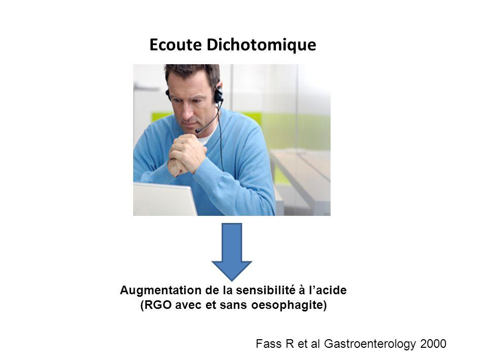 Ecoute Dichotomique Augmentation de la sensibilité à l'acide (RGO avec et sans oesophagite) Fass R et al Gastroenterology 2000